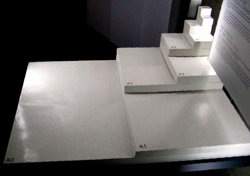 Papierformate A0 bis A8